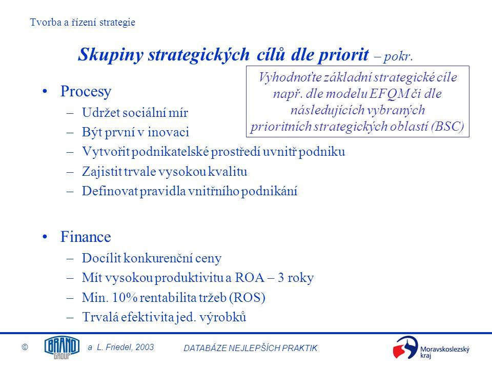 Tvorba a řízení strategie © a L. Friedel, 2003 DATABÁZE NEJLEPŠÍCH PRAKTIK Skupiny strategických cílů dle priorit – pokr. Procesy –Udržet sociální mír