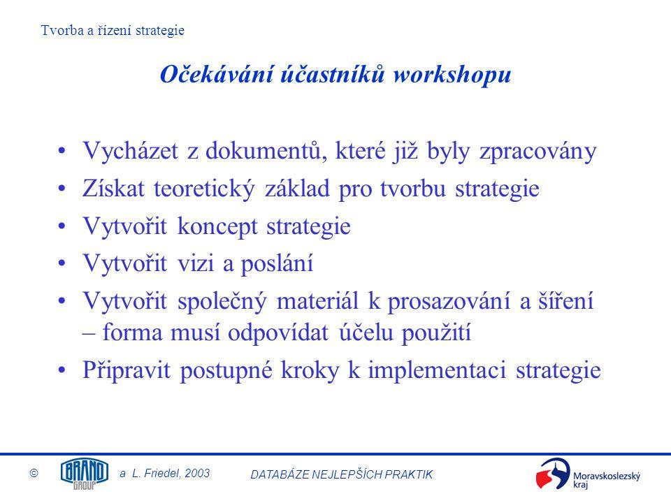 Tvorba a řízení strategie © a L. Friedel, 2003 DATABÁZE NEJLEPŠÍCH PRAKTIK Očekávání účastníků workshopu Vycházet z dokumentů, které již byly zpracová