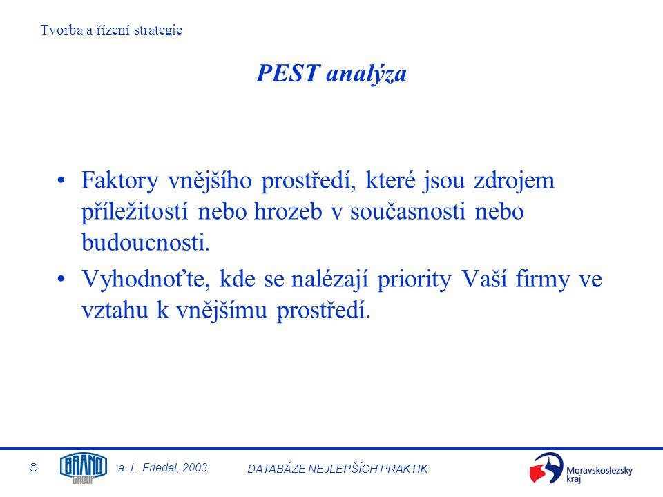 Tvorba a řízení strategie © a L. Friedel, 2003 DATABÁZE NEJLEPŠÍCH PRAKTIK PEST analýza Faktory vnějšího prostředí, které jsou zdrojem příležitostí ne