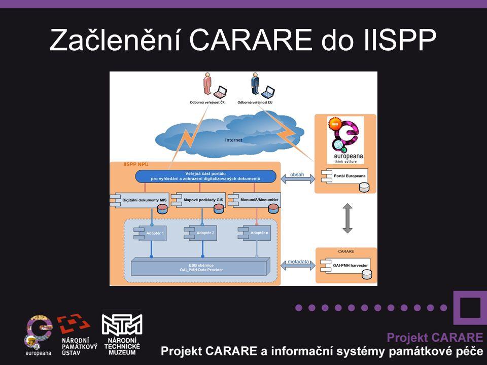 Začlenění CARARE do IISPP