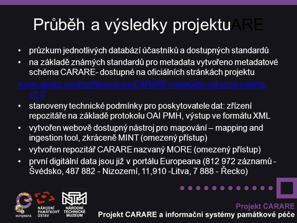 Průběh a výsledky projektuARE průzkum jednotlivých databází účastníků a dostupných standardů na základě známých standardů pro metadata vytvořeno metadatové schéma CARARE- dostupné na oficiálních stránkách projektu www.carare.eu/eng/Resources/CARARE-metadata-schema-outline- v1.0 stanoveny technické podmínky pro poskytovatele dat: zřízení repozitáře na základě protokolu OAI PMH, výstup ve formátu XML vytvořen webově dostupný nástroj pro mapování – mapping and ingestion tool, zkráceně MINT (omezený přístup) vytvořen repozitář CARARE nazvaný MORE (omezený přístup) první digitální data jsou již v portálu Europeana (812 972 záznamů - Švédsko, 487 882 - Nizozemí, 11,910 -Litva, 7 888 - Řecko)