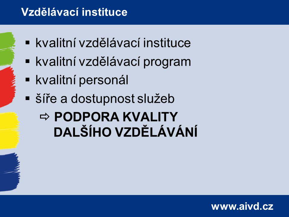 www.aivd.cz  kvalitní vzdělávací instituce  kvalitní vzdělávací program  kvalitní personál  šíře a dostupnost služeb  PODPORA KVALITY DALŠÍHO VZDĚLÁVÁNÍ Vzdělávací instituce
