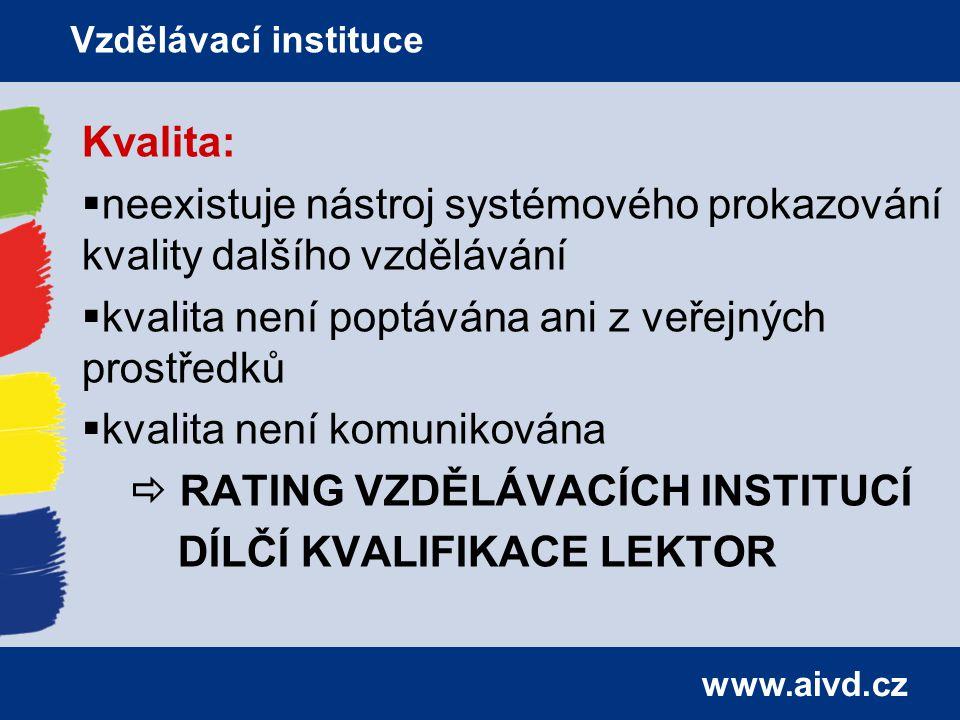 www.aivd.cz Kvalita:  neexistuje nástroj systémového prokazování kvality dalšího vzdělávání  kvalita není poptávána ani z veřejných prostředků  kvalita není komunikována  RATING VZDĚLÁVACÍCH INSTITUCÍ DÍLČÍ KVALIFIKACE LEKTOR Vzdělávací instituce