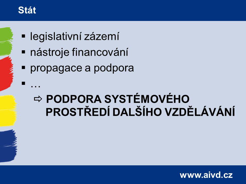 www.aivd.cz  legislativní zázemí  nástroje financování  propagace a podpora  …  PODPORA SYSTÉMOVÉHO PROSTŘEDÍ DALŠÍHO VZDĚLÁVÁNÍ Stát