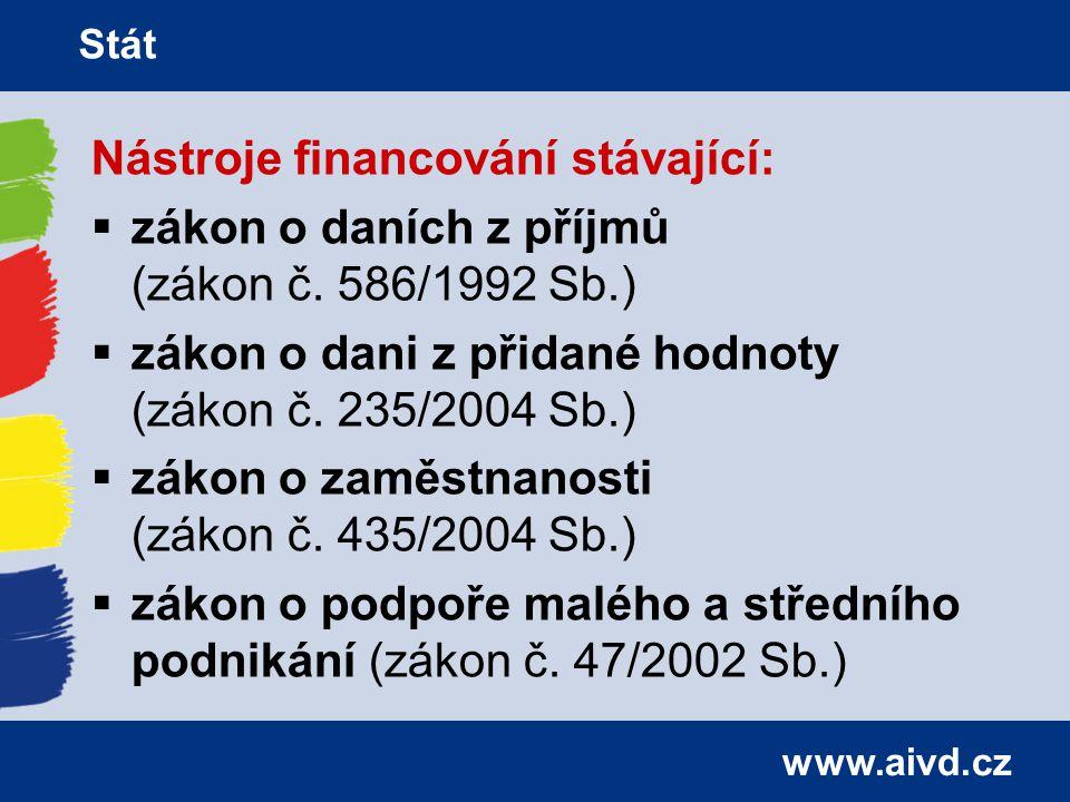 www.aivd.cz Nástroje financování stávající:  zákon o daních z příjmů (zákon č.