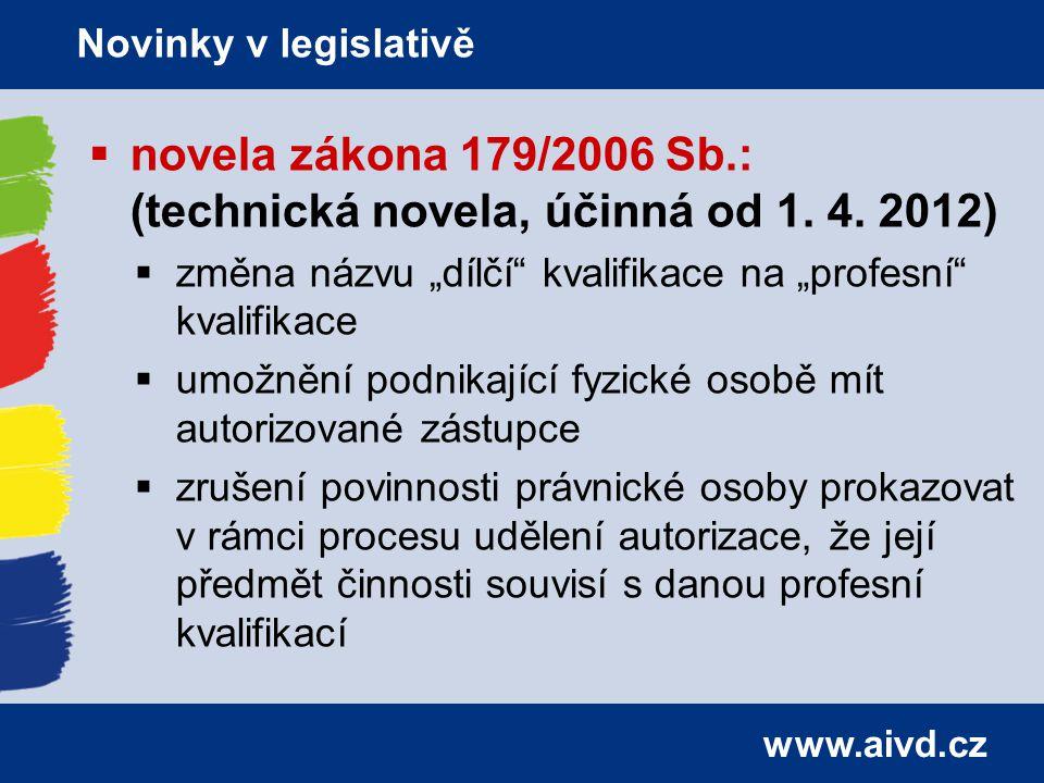 www.aivd.cz  novela zákona 179/2006 Sb.: (technická novela, účinná od 1.
