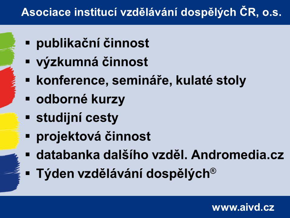 www.aivd.cz  publikační činnost  výzkumná činnost  konference, semináře, kulaté stoly  odborné kurzy  studijní cesty  projektová činnost  databanka dalšího vzděl.