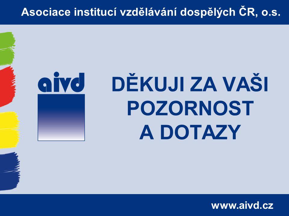 www.aivd.cz DĚKUJI ZA VAŠI POZORNOST A DOTAZY Asociace institucí vzdělávání dospělých ČR, o.s.