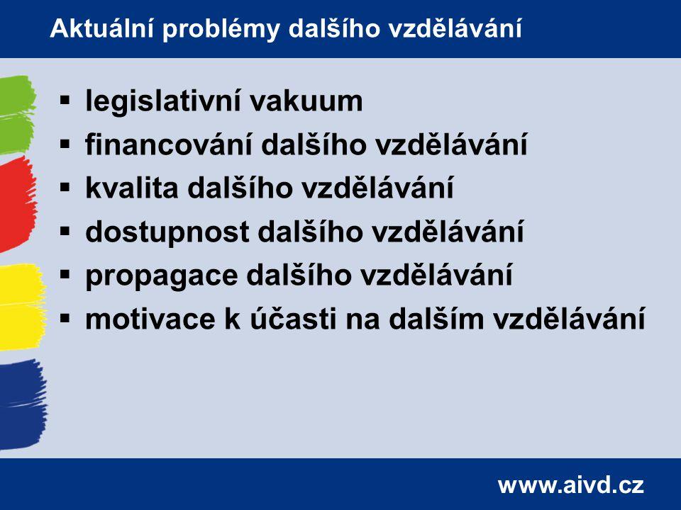 www.aivd.cz  legislativní vakuum  financování dalšího vzdělávání  kvalita dalšího vzdělávání  dostupnost dalšího vzdělávání  propagace dalšího vzdělávání  motivace k účasti na dalším vzdělávání Aktuální problémy dalšího vzdělávání