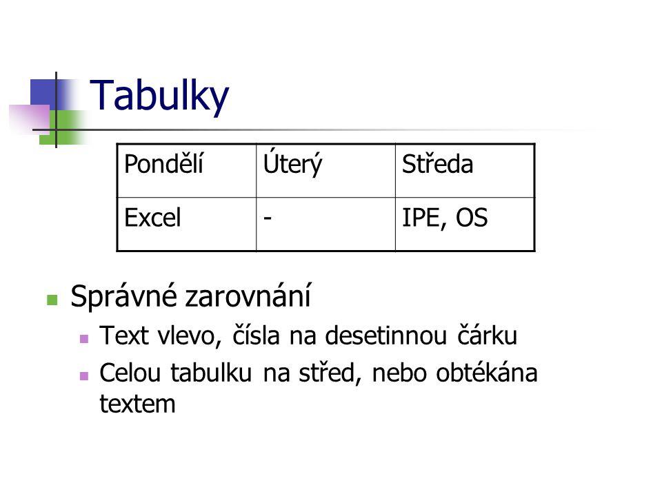 Tabulky Správné zarovnání Text vlevo, čísla na desetinnou čárku Celou tabulku na střed, nebo obtékána textem PondělíÚterýStředa Excel-IPE, OS