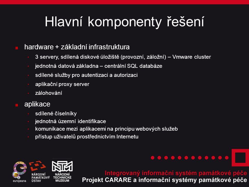 Hlavní komponenty řešení ■ hardware + základní infrastruktura 3 servery, sdílená diskové úložiště (provozní, záložní) – Vmware cluster jednotná datová základna – centrální SQL databáze sdílené služby pro autentizaci a autorizaci aplikační proxy server zálohování ■ aplikace sdílené číselníky jednotná územní identifikace komunikace mezi aplikacemi na principu webových služeb přístup uživatelů prostřednictvím Internetu