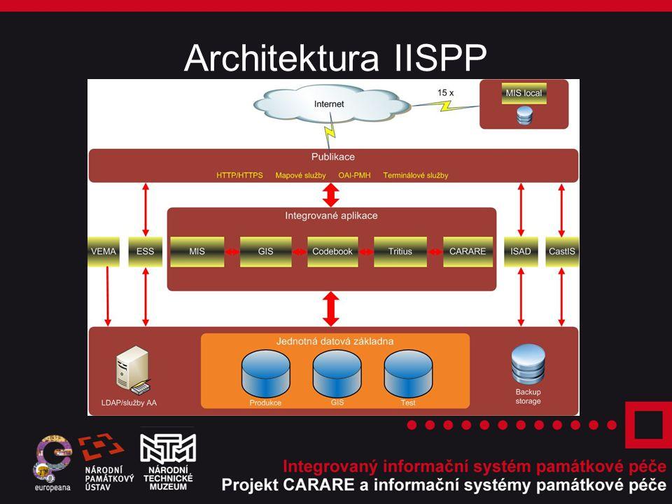 Architektura IISPP