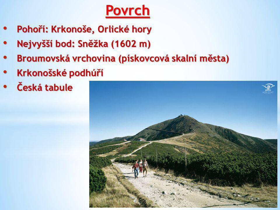Povrch Pohoří: Krkonoše, Orlické hory Pohoří: Krkonoše, Orlické hory Nejvyšší bod: Sněžka (1602 m) Nejvyšší bod: Sněžka (1602 m) Broumovská vrchovina