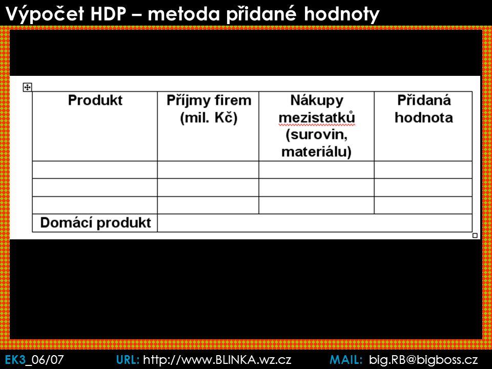 EK3 _06/07 URL: http://www.BLINKA.wz.cz MAIL: big.RB@bigboss.cz Výpočet HDP – metoda přidané hodnoty