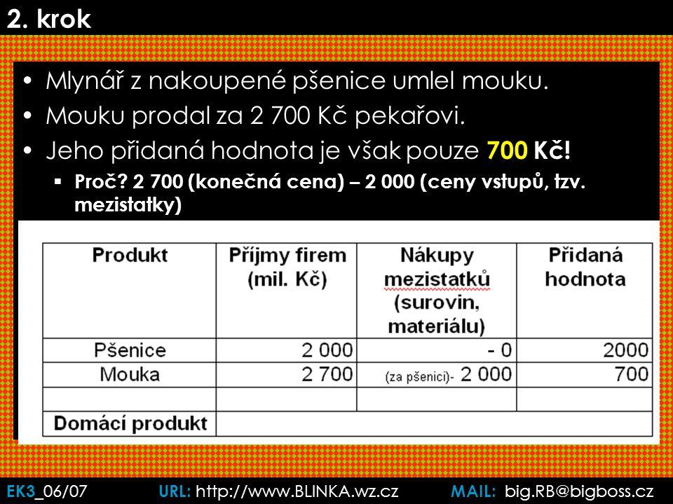 EK3 _06/07 URL: http://www.BLINKA.wz.cz MAIL: big.RB@bigboss.cz 2.