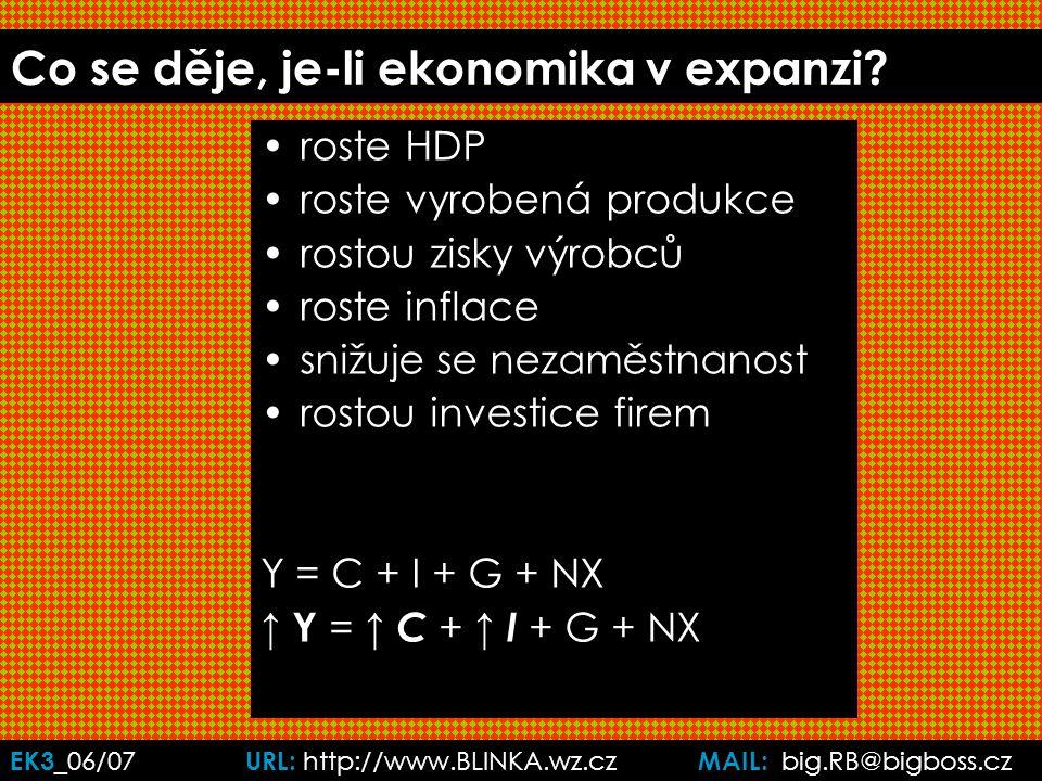 EK3 _06/07 URL: http://www.BLINKA.wz.cz MAIL: big.RB@bigboss.cz Co se děje, je-li ekonomika v expanzi.