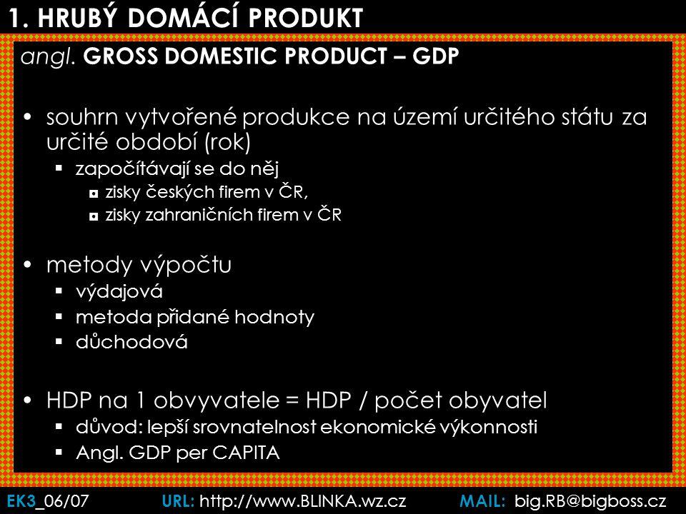 EK3 _06/07 URL: http://www.BLINKA.wz.cz MAIL: big.RB@bigboss.cz POPTÁVKOVÁ INFLACE je způsobena pozitivními poptávkovými šoky,  expanzivní vládní daňová a rozpočtová politika ◘vyšší vládní výdaje a nižší daně vedou k růstu agregátní poptávky a tím i ke zvýšení cen v zemi  expanzivní peněžní (monetární) politika CB ◘růst množství peněz v ekonomice může vyvolat vyšší inflaci,  růst spotřebitelské poptávky (AD),  přehřátí ekonomiky (ceny vstupů neklesají a ekonomika se snaží stále zvyšovat svůj výkon) ◘např.