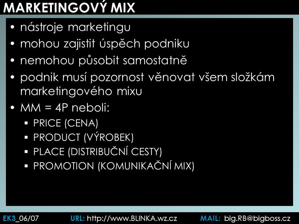MARKETINGOVÝ MIX nástroje marketingu mohou zajistit úspěch podniku nemohou působit samostatně podnik musí pozornost věnovat všem složkám marketingového mixu MM = 4P neboli:  PRICE (CENA)  PRODUCT (VÝROBEK)  PLACE (DISTRIBUČNÍ CESTY)  PROMOTION (KOMUNIKAČNÍ MIX) EK3 _06/07 URL: http://www.BLINKA.wz.cz MAIL: big.RB@bigboss.cz