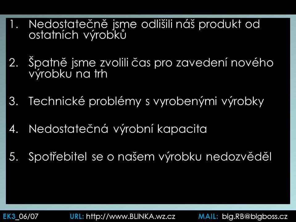 1.Nedostatečně jsme odlišili náš produkt od ostatních výrobků 2.Špatně jsme zvolili čas pro zavedení nového výrobku na trh 3.Technické problémy s vyrobenými výrobky 4.Nedostatečná výrobní kapacita 5.Spotřebitel se o našem výrobku nedozvěděl EK3 _06/07 URL: http://www.BLINKA.wz.cz MAIL: big.RB@bigboss.cz