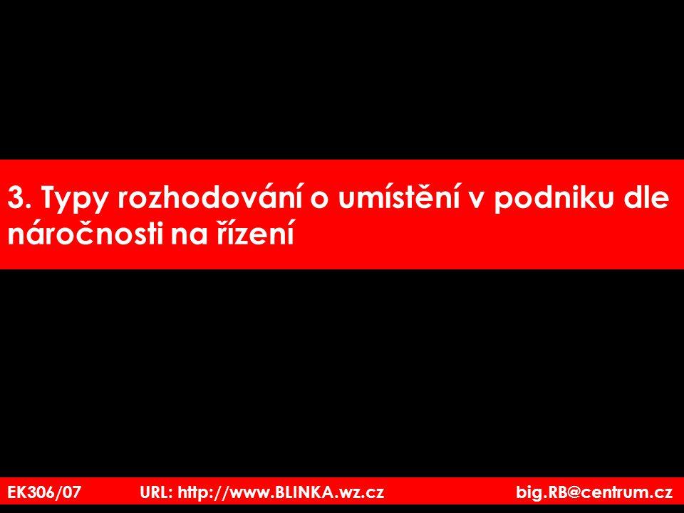 3. Typy rozhodování o umístění v podniku dle náročnosti na řízení EK306/07 URL: http://www.BLINKA.wz.cz big.RB@centrum.cz