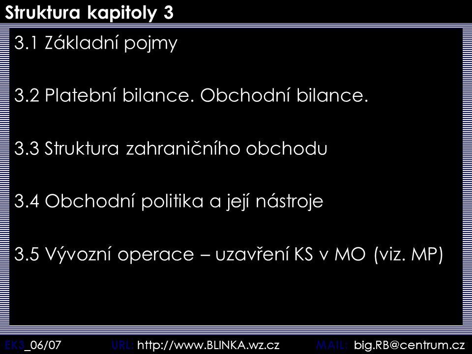 EK3 _06/07 URL: http://www.BLINKA.wz.cz MAIL: big.RB@centrum.cz Struktura kapitoly 3 3.1 Základní pojmy 3.2 Platební bilance. Obchodní bilance. 3.3 St