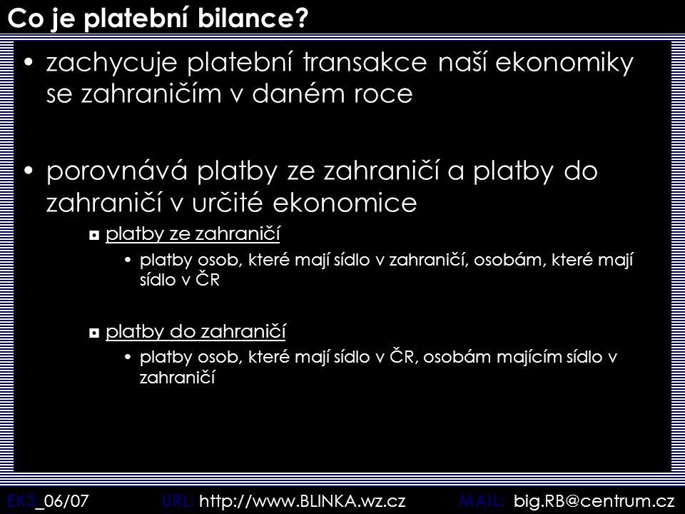 EK3 _06/07 URL: http://www.BLINKA.wz.cz MAIL: big.RB@centrum.cz Co je platební bilance? zachycuje platební transakce naší ekonomiky se zahraničím v da