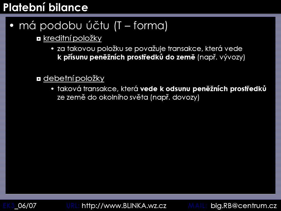 EK3 _06/07 URL: http://www.BLINKA.wz.cz MAIL: big.RB@centrum.cz Platební bilance má podobu účtu (T – forma) ◘kreditní položky za takovou položku se po