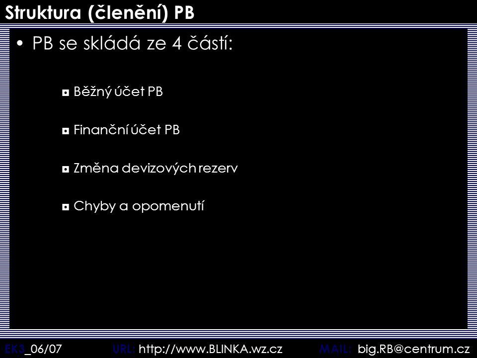 EK3 _06/07 URL: http://www.BLINKA.wz.cz MAIL: big.RB@centrum.cz Struktura (členění) PB PB se skládá ze 4 částí: ◘Běžný účet PB ◘Finanční účet PB ◘Změn
