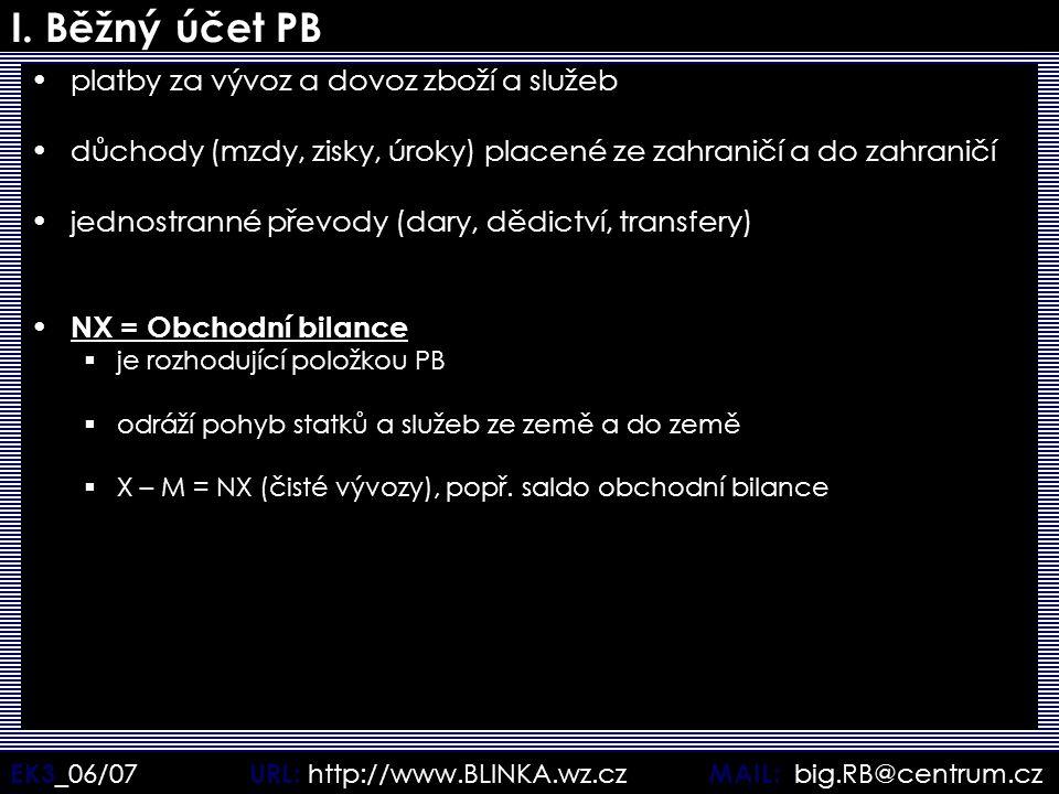 EK3 _06/07 URL: http://www.BLINKA.wz.cz MAIL: big.RB@centrum.cz I. Běžný účet PB platby za vývoz a dovoz zboží a služeb důchody (mzdy, zisky, úroky) p