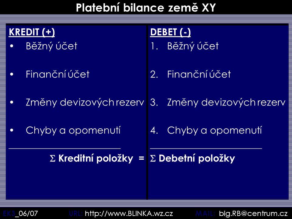 EK3 _06/07 URL: http://www.BLINKA.wz.cz MAIL: big.RB@centrum.cz Platební bilance země XY KREDIT (+) Běžný účet Finanční účet Změny devizových rezerv C