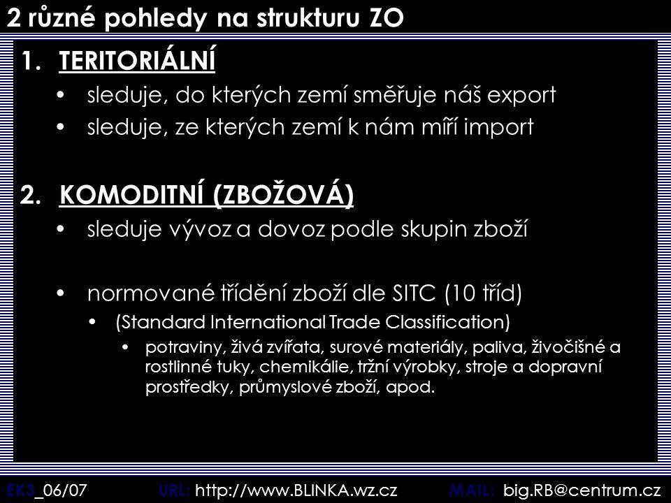 EK3 _06/07 URL: http://www.BLINKA.wz.cz MAIL: big.RB@centrum.cz 2 různé pohledy na strukturu ZO 1.TERITORIÁLNÍ sleduje, do kterých zemí směřuje náš ex