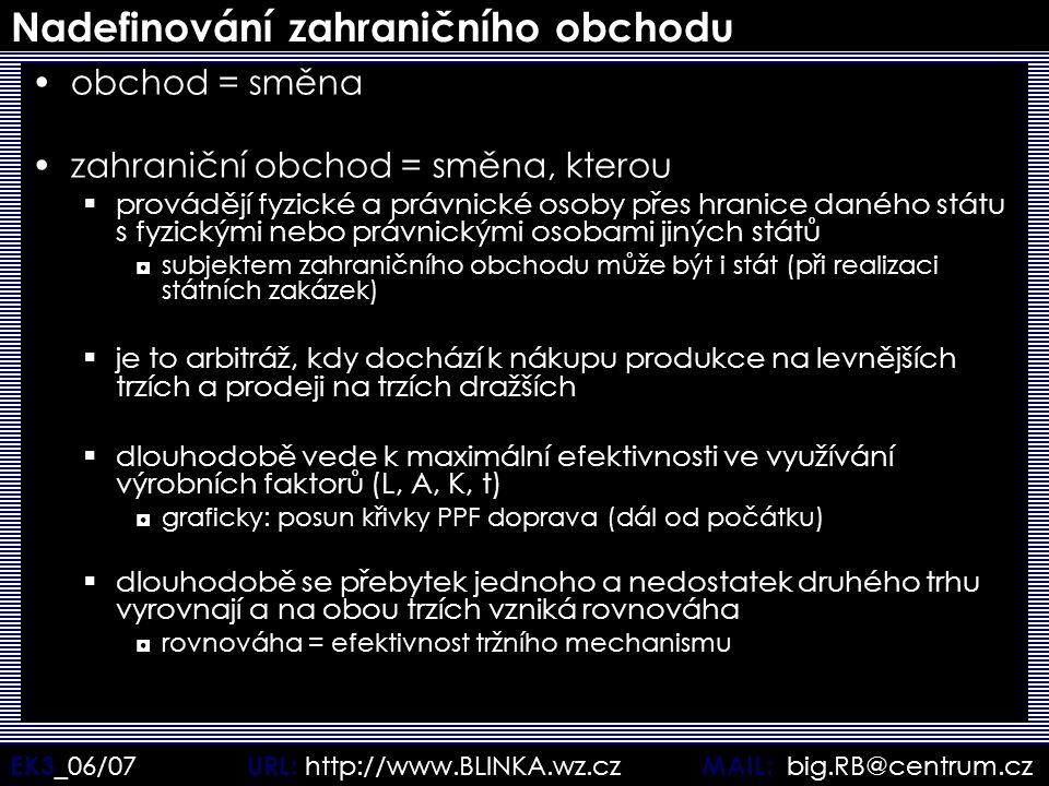 EK3 _06/07 URL: http://www.BLINKA.wz.cz MAIL: big.RB@centrum.cz Nadefinování zahraničního obchodu obchod = směna zahraniční obchod = směna, kterou  p