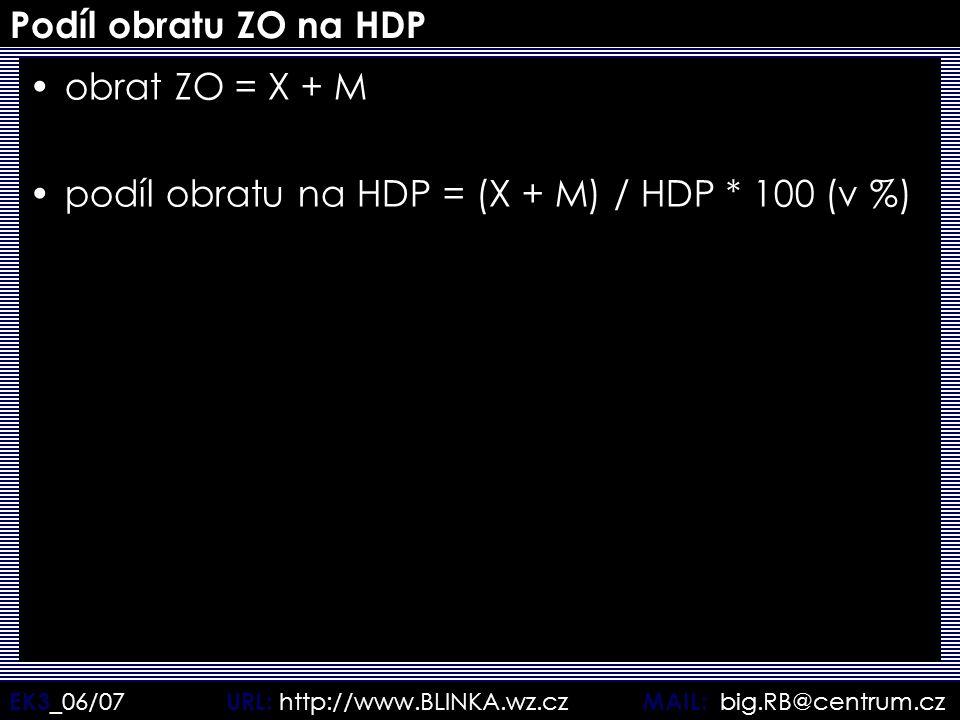 EK3 _06/07 URL: http://www.BLINKA.wz.cz MAIL: big.RB@centrum.cz Podíl obratu ZO na HDP obrat ZO = X + M podíl obratu na HDP = (X + M) / HDP * 100 (v %)