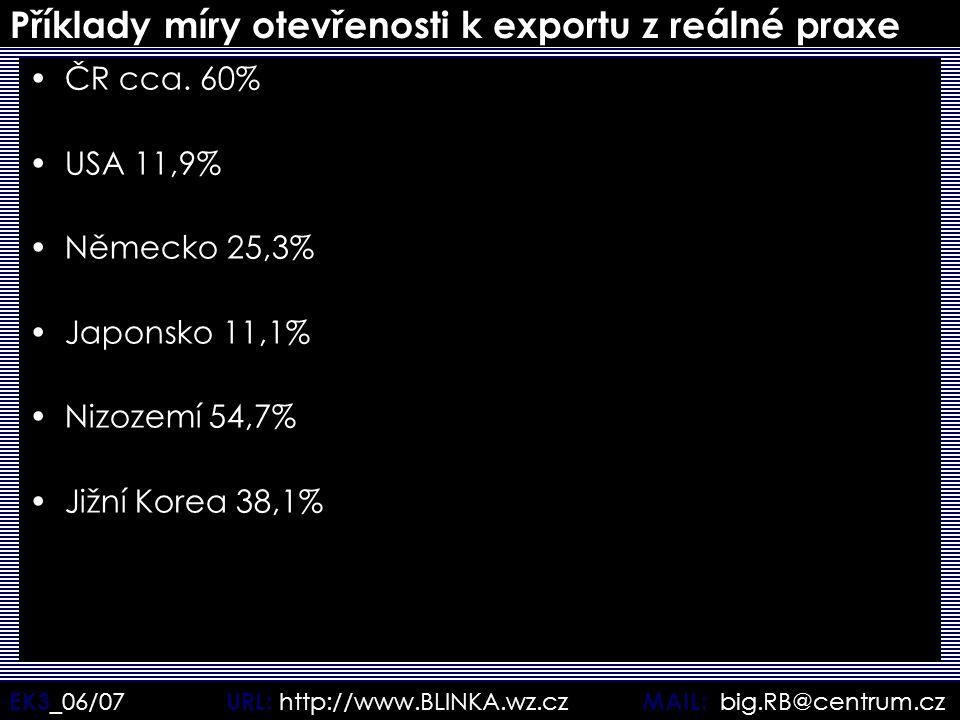 EK3 _06/07 URL: http://www.BLINKA.wz.cz MAIL: big.RB@centrum.cz Příklady míry otevřenosti k exportu z reálné praxe ČR cca. 60% USA 11,9% Německo 25,3%
