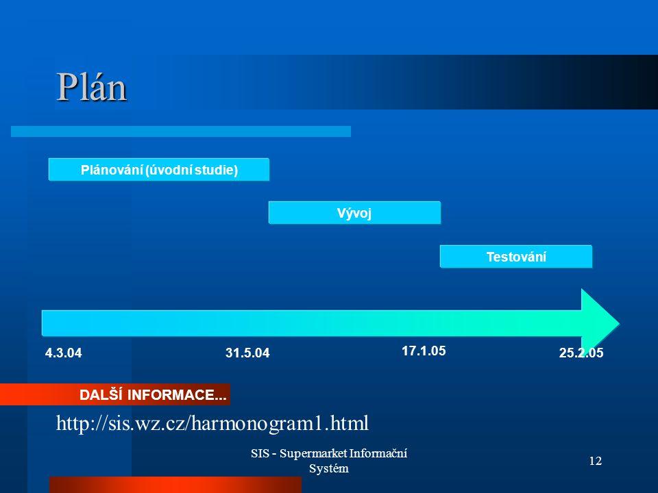 SIS - Supermarket Informační Systém 12 Plán DALŠÍ INFORMACE... http://sis.wz.cz/harmonogram1.html Plánování (úvodní studie) Vývoj Testování 4.3.04 31.