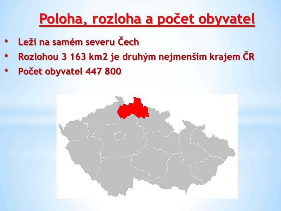 Poloha, rozloha a počet obyvatel Leží na samém severu Čech Leží na samém severu Čech Rozlohou 3 163 km2 je druhým nejmenším krajem ČR Rozlohou 3 163 k
