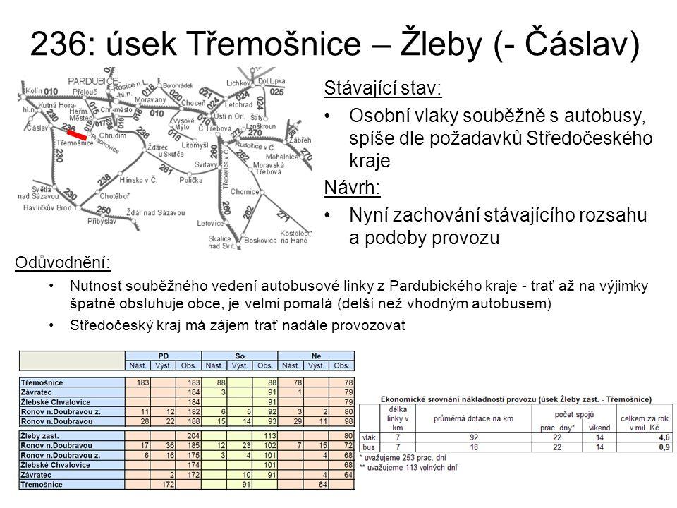 236: úsek Třemošnice – Žleby (- Čáslav) Odůvodnění: Nutnost souběžného vedení autobusové linky z Pardubického kraje - trať až na výjimky špatně obsluh