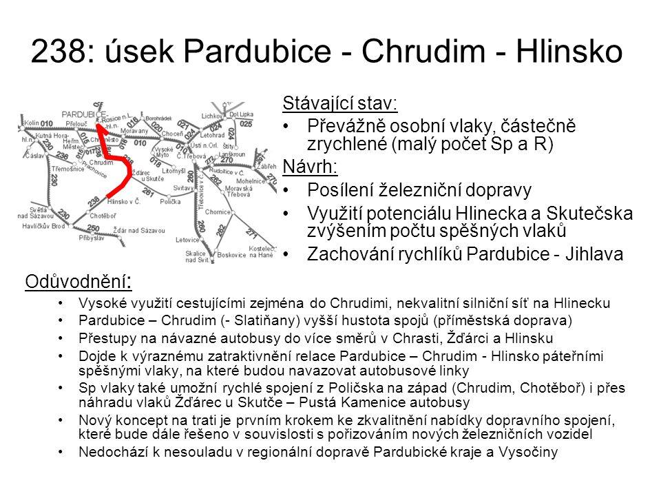 238: úsek Pardubice - Chrudim - Hlinsko Odůvodnění : Vysoké využití cestujícími zejména do Chrudimi, nekvalitní silniční síť na Hlinecku Pardubice – C