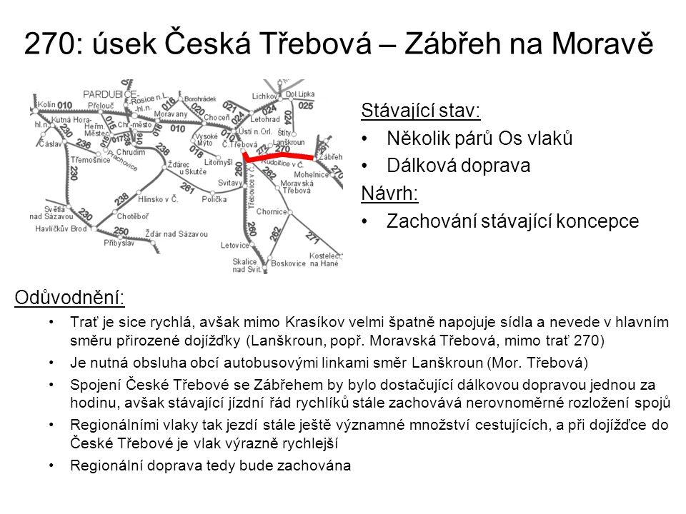 270: úsek Česká Třebová – Zábřeh na Moravě Odůvodnění: Trať je sice rychlá, avšak mimo Krasíkov velmi špatně napojuje sídla a nevede v hlavním směru p