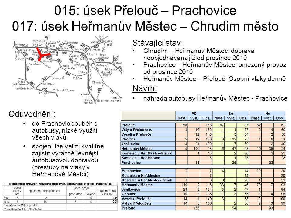 016: Chrudim – Moravany – Holice - Borohrádek Odůvodnění: Chrudim – Moravany: Úsek je celkově málo vytížen cestujícími, nelze odůvodnit další rozšiřování provozu.