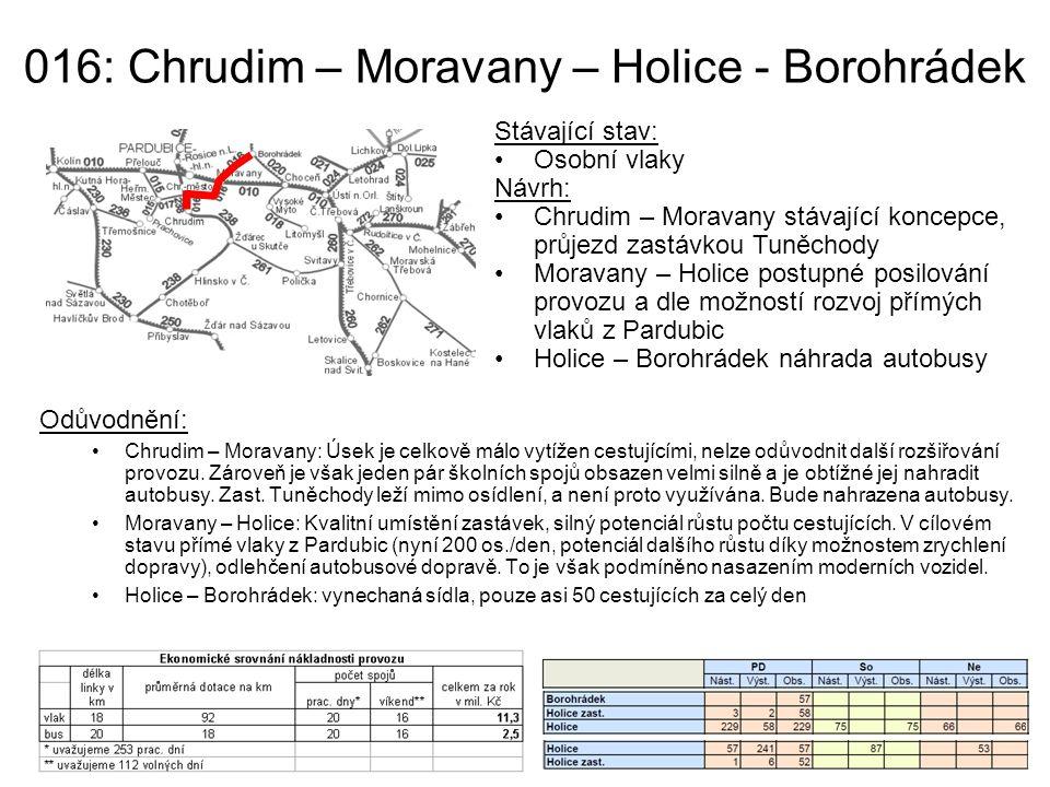 016: Chrudim – Moravany – Holice - Borohrádek Odůvodnění: Chrudim – Moravany: Úsek je celkově málo vytížen cestujícími, nelze odůvodnit další rozšiřov