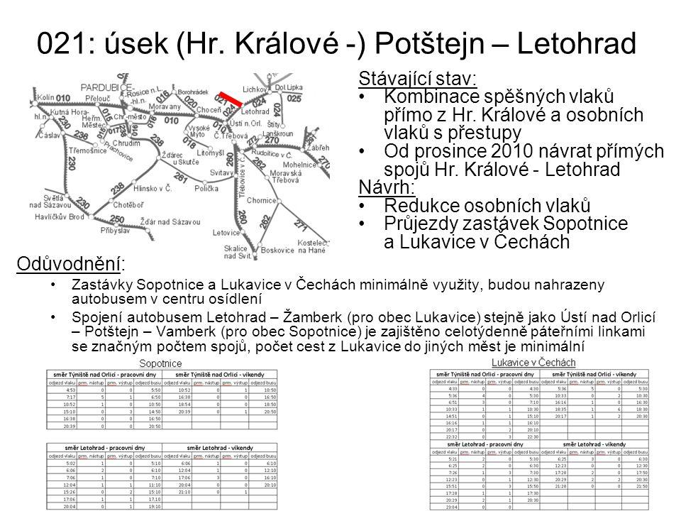 021: úsek (Hr. Králové -) Potštejn – Letohrad Stávající stav: Kombinace spěšných vlaků přímo z Hr. Králové a osobních vlaků s přestupy Od prosince 201