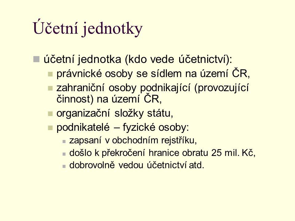 Účetní jednotky účetní jednotka (kdo vede účetnictví): právnické osoby se sídlem na území ČR, zahraniční osoby podnikající (provozující činnost) na území ČR, organizační složky státu, podnikatelé – fyzické osoby: zapsaní v obchodním rejstříku, došlo k překročení hranice obratu 25 mil.
