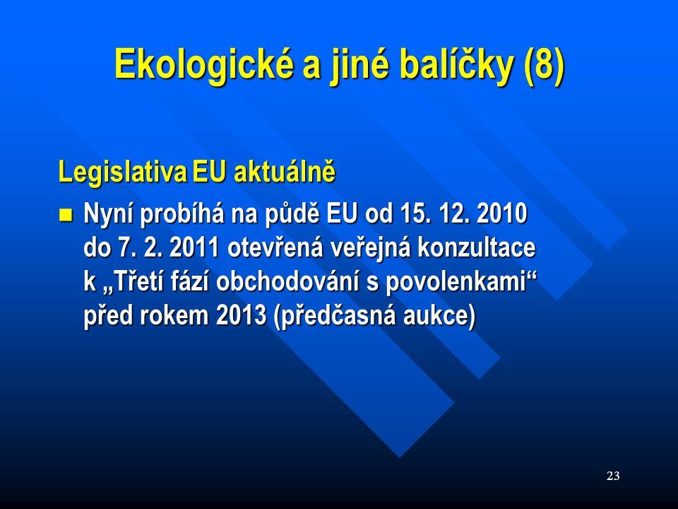 23 Legislativa EU aktuálně Nyní probíhá na půdě EU od 15.