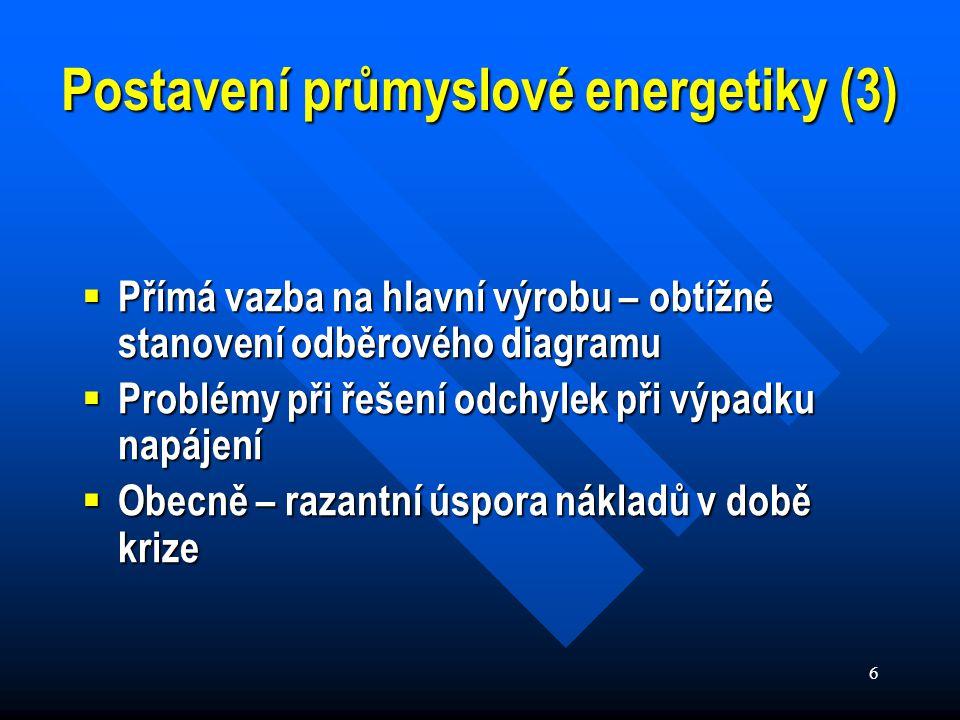6  Přímá vazba na hlavní výrobu – obtížné stanovení odběrového diagramu  Problémy při řešení odchylek při výpadku napájení  Obecně – razantní úspora nákladů v době krize Postavení průmyslové energetiky (3)