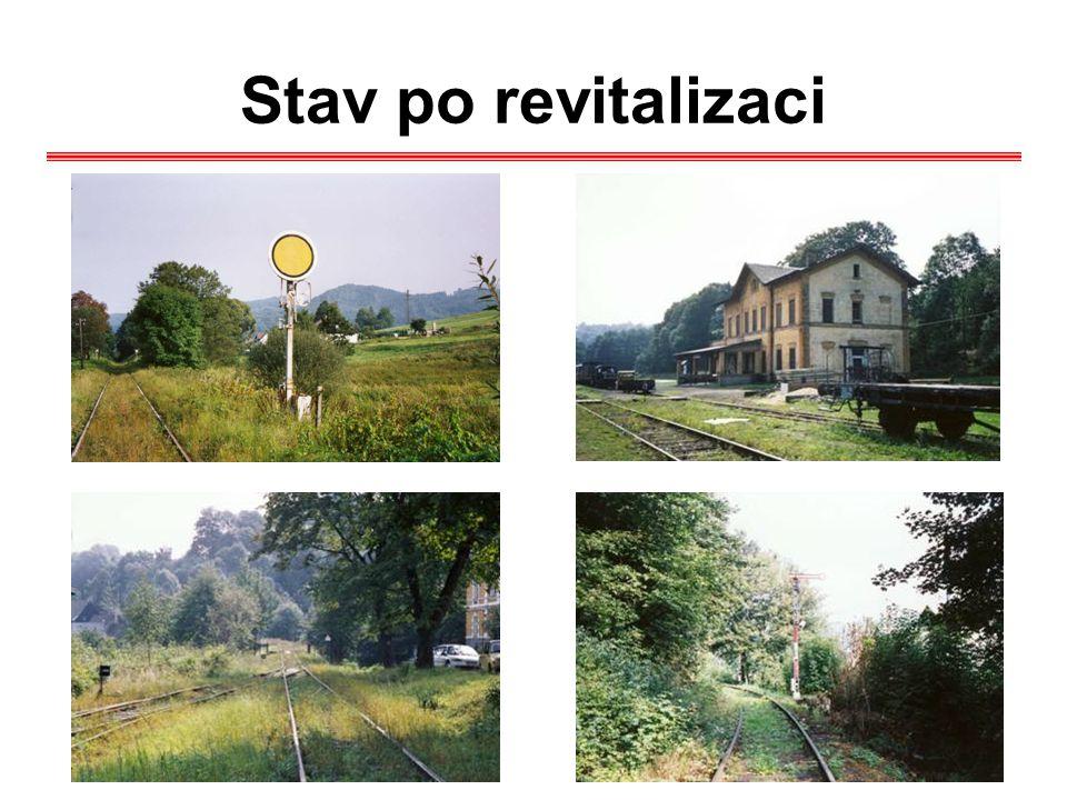 Stav po revitalizaci