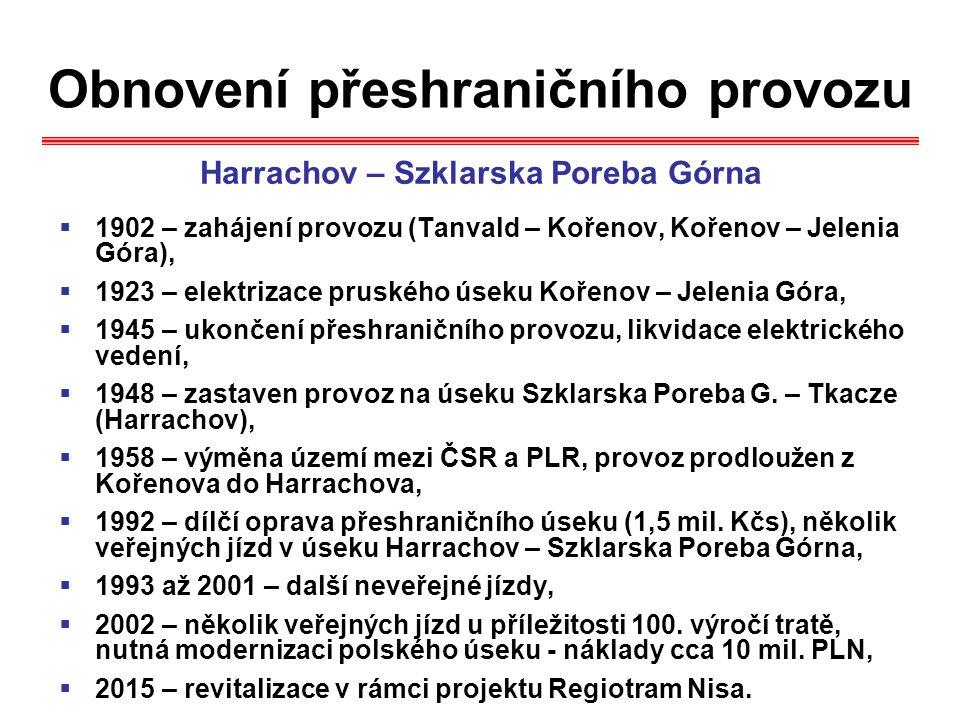 Obnovení přeshraničního provozu Harrachov – Szklarska Poreba Górna  1902 – zahájení provozu (Tanvald – Kořenov, Kořenov – Jelenia Góra),  1923 – ele