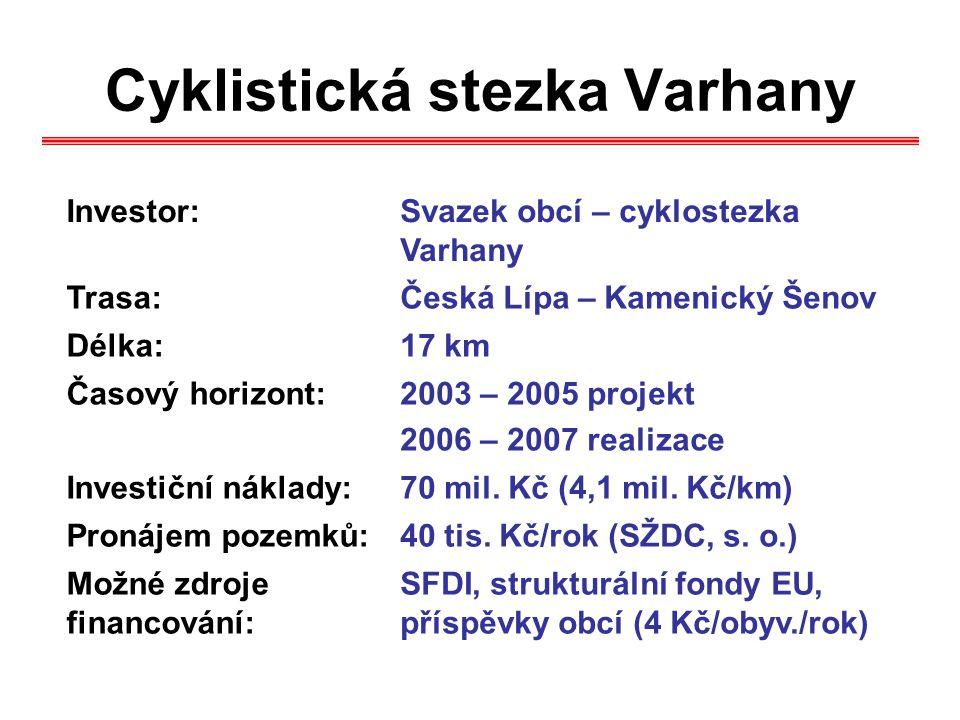 Cyklistická stezka Varhany Investor:Svazek obcí – cyklostezka Varhany Trasa:Česká Lípa – Kamenický Šenov Délka:17 km Časový horizont:2003 – 2005 proje