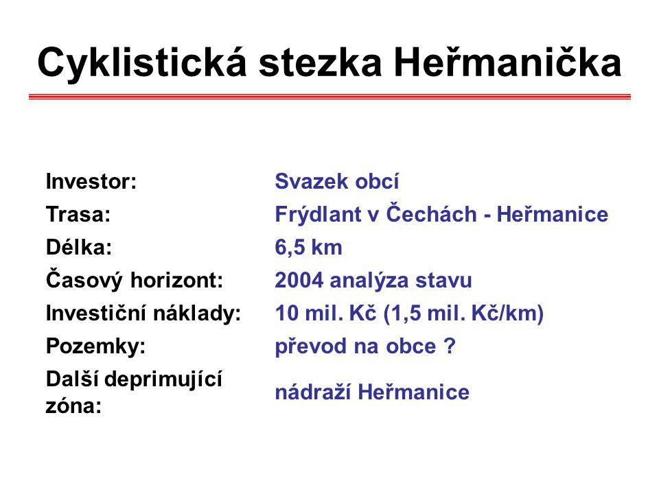 Cyklistická stezka Heřmanička Investor:Svazek obcí Trasa:Frýdlant v Čechách - Heřmanice Délka:6,5 km Časový horizont:2004 analýza stavu Investiční nák