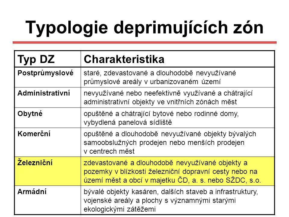 Typologie deprimujících zón Typ DZCharakteristika Postprůmyslovéstaré, zdevastované a dlouhodobě nevyužívané průmyslové areály v urbanizovaném území A